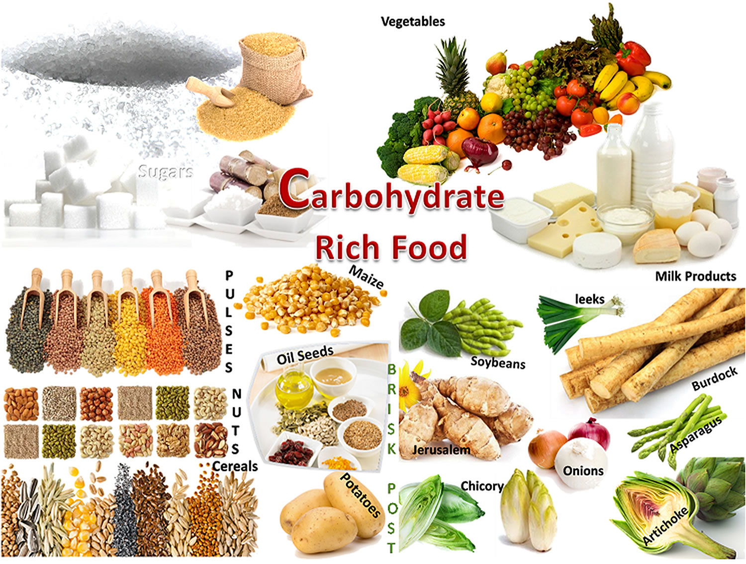 carbohydrates-food